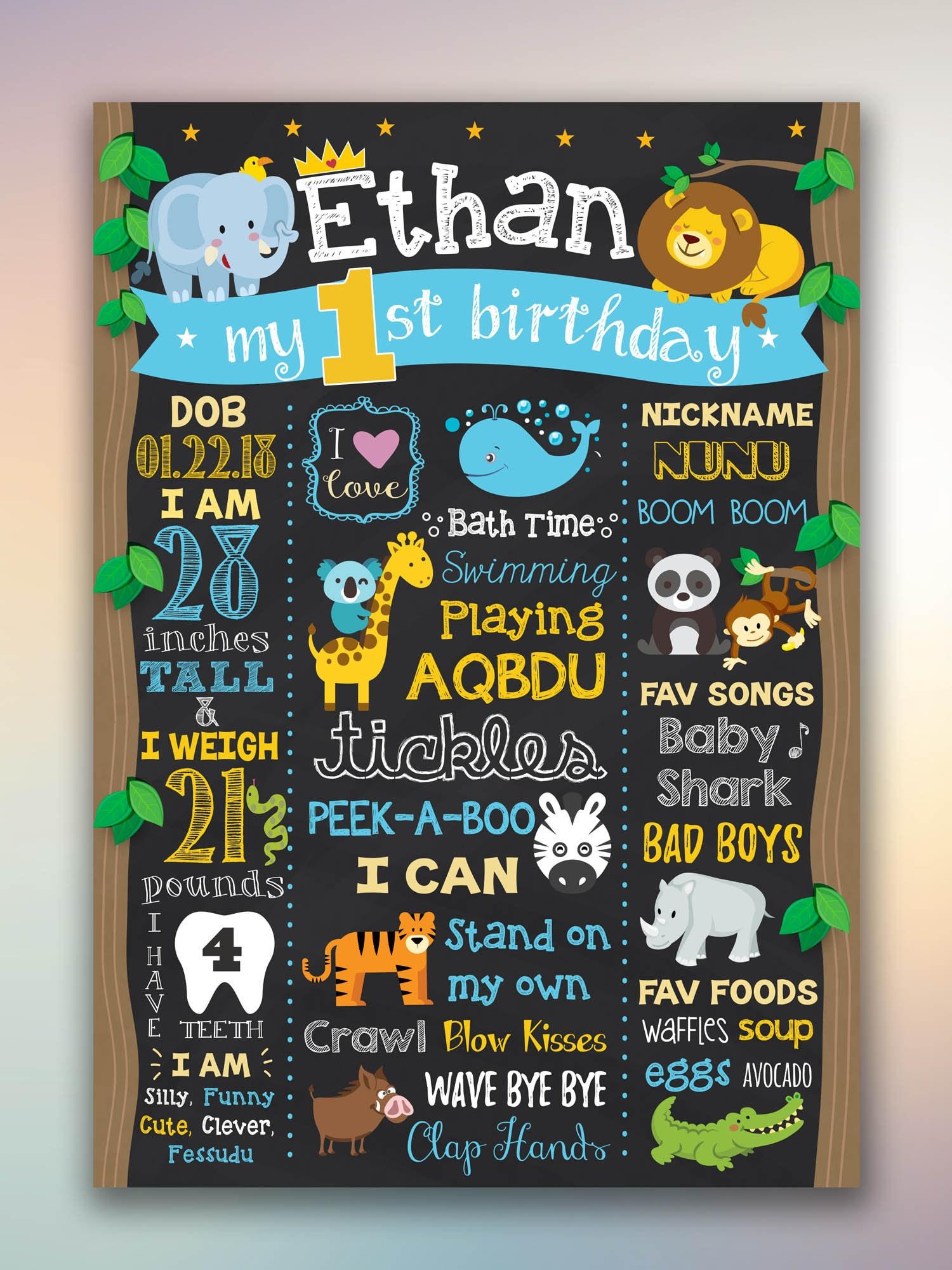cute birthday posters www