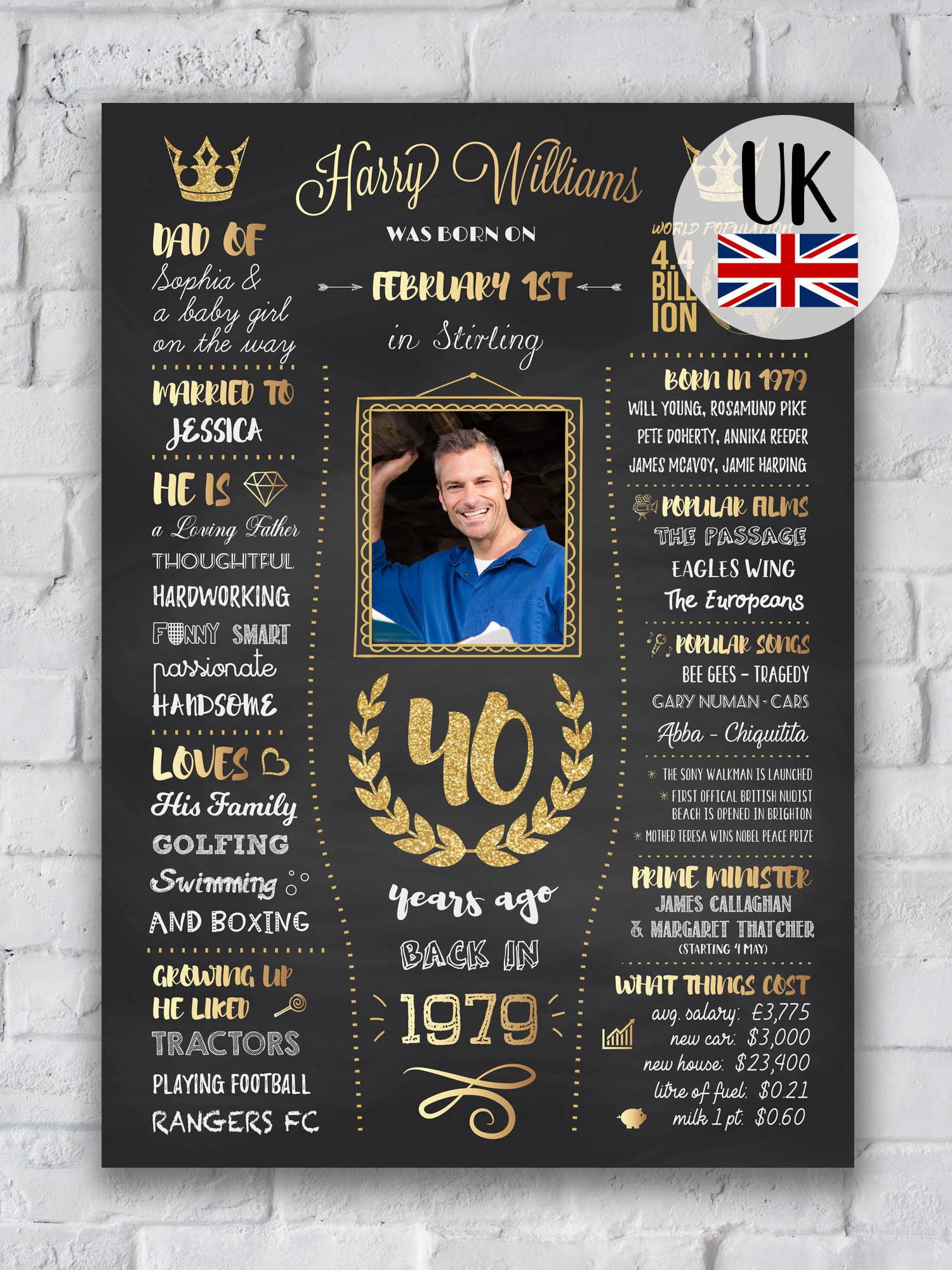 40th Birthday Sign UK Version Gift 1979 United Kingdom Adult Custom Chalkboard Poster Decorations MEN WOMEN