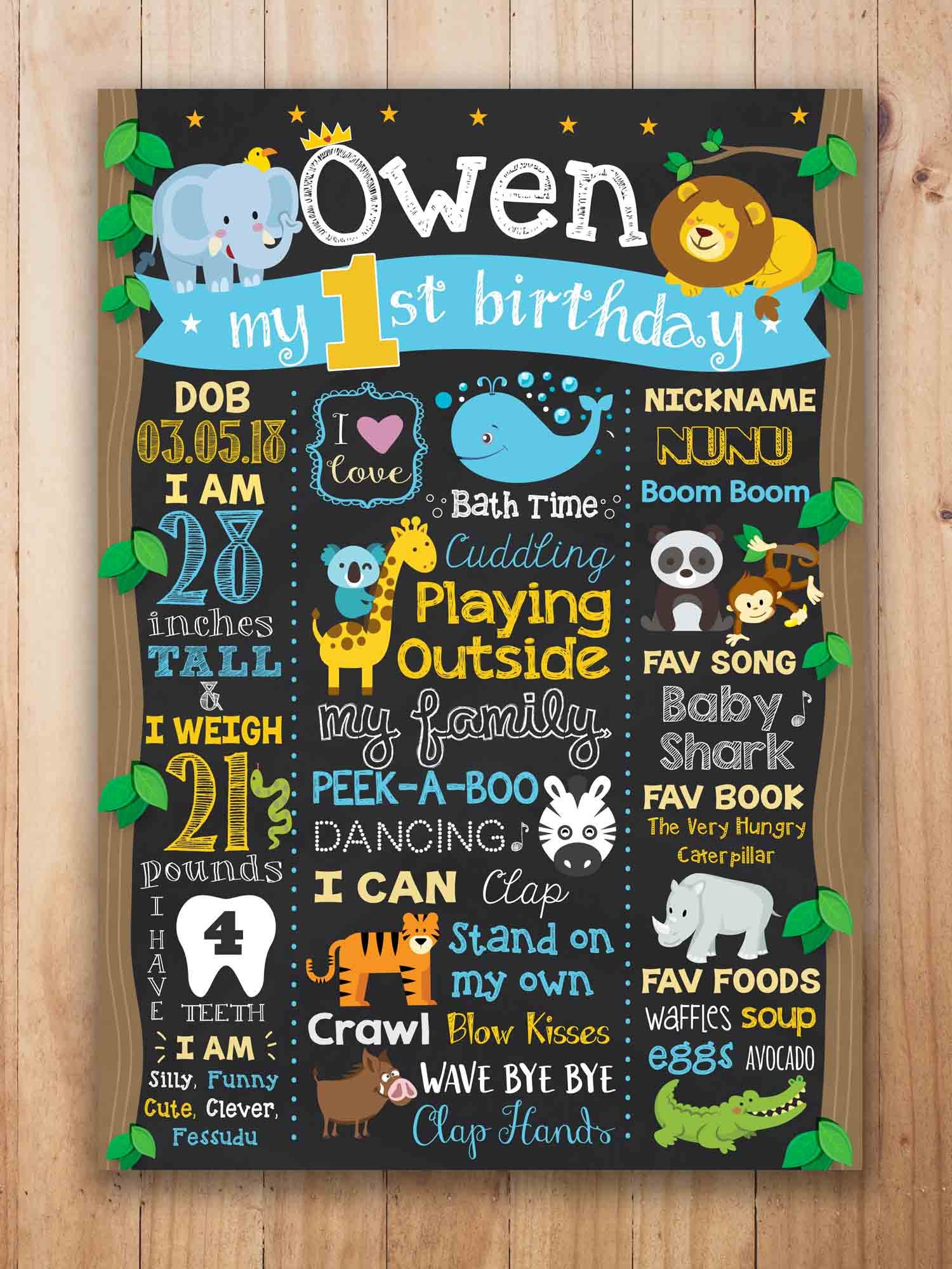 Jungle First Birthday Chalkboard Sign Safari Decorations Zoo Poster Theme Party Decoration