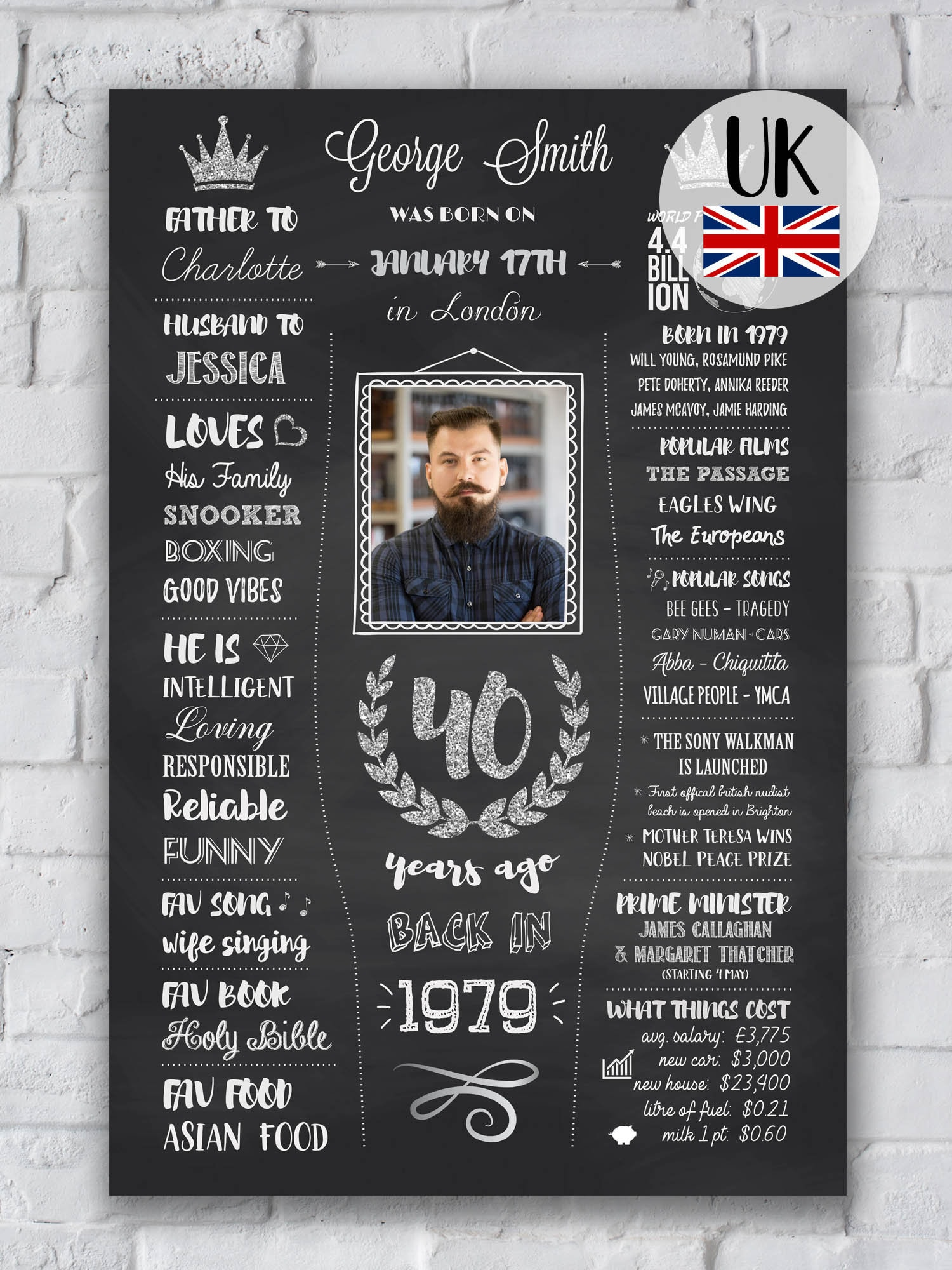 40th Birthday Chalkboard Poster Sign 1979 United Kingdom Born In UK Fortieth Gift Ideas MEN Or WOMEN Decorations