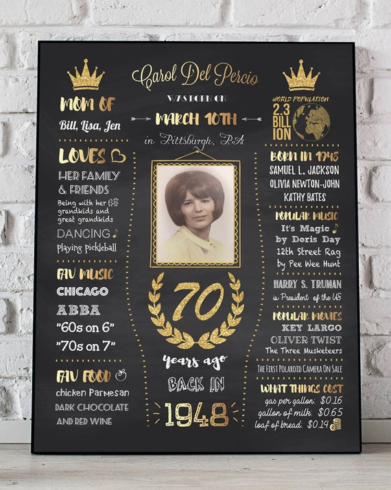 70th Birthday Poster 1948 Gift 70 Year Old