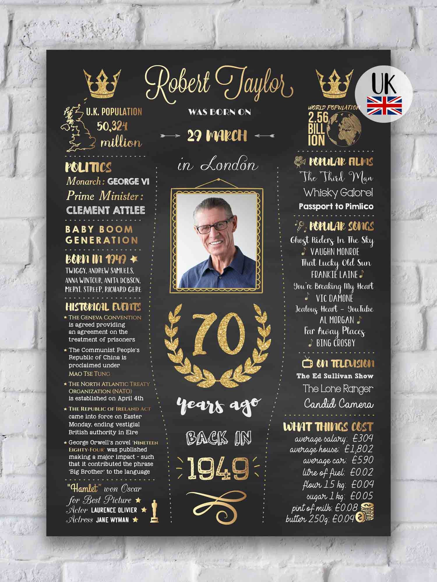 UK 70th Birthday Poster 1949 Sign United Kingdom Back In 70 Gift Men Or Women What