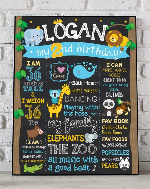 Jungle 2nd Birthday Chalkboard Sign Theme Second