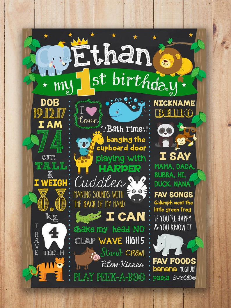 Jungle First Birthday Chalkboard Sign Safari Birthday Etsy
