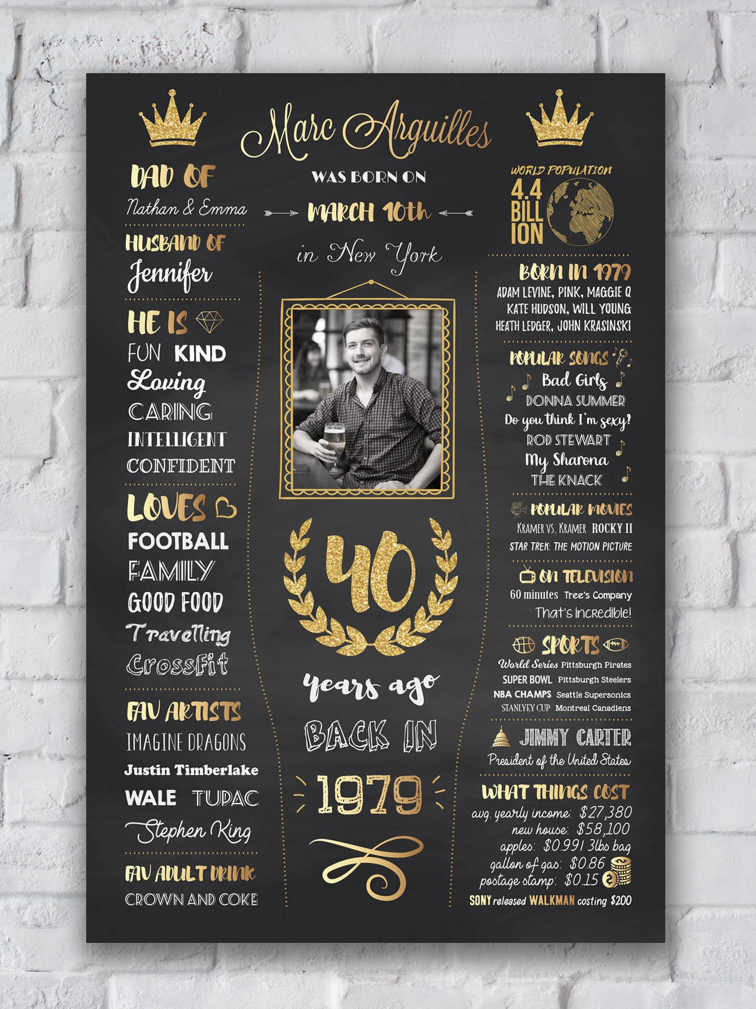 40th Birthday Poster Back In 1979 Chalkboard Sign Gift For Man Woman Decoration Men Women