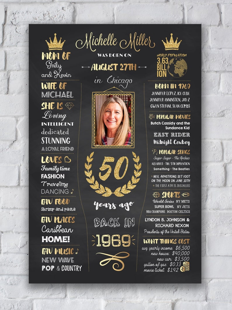 50th Birthday Gift Personalized Chalkboard