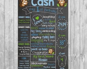 Monkey/ Jungle Theme Digital Chalkboard Poster