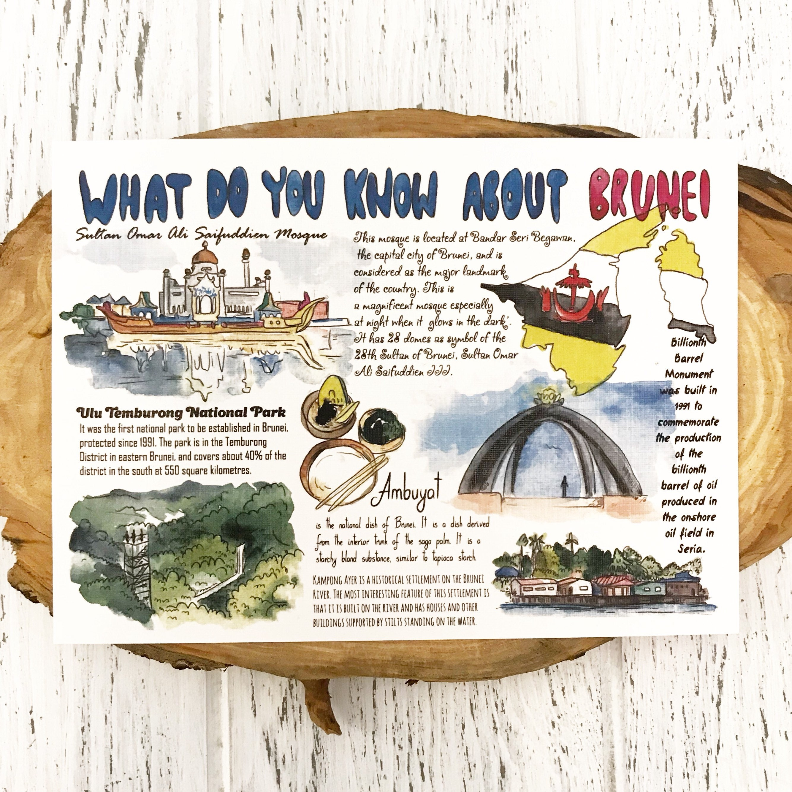 Postcard What Do You Know About Brunei Etsy