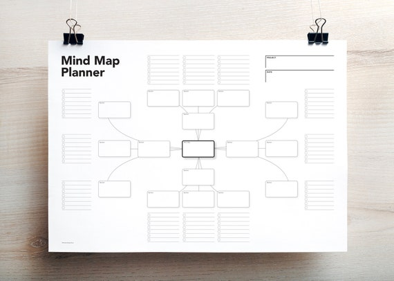 Printable Mind Map Planner Visual Planner Mind Map Template Etsy