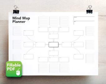Printable Mind Map Planner, Visual Planner, Mind Map Template, Visual Brainstorm Map, Visual Action Plan, Mind Map Diagram, Idea Map
