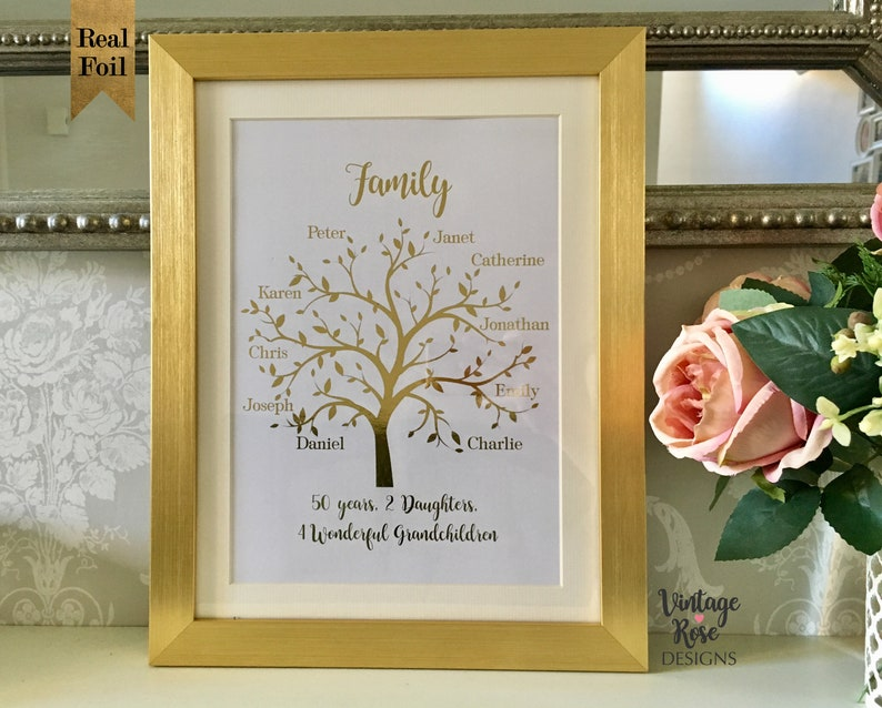 5fca975d301 50th Golden Wedding Anniversary Personalised Gift Gift for