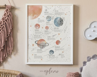 Kids space poster, Pastel nursery art for girls, Educational poster, Baby boy wall art, Modern toddler art, light pastel wall decor