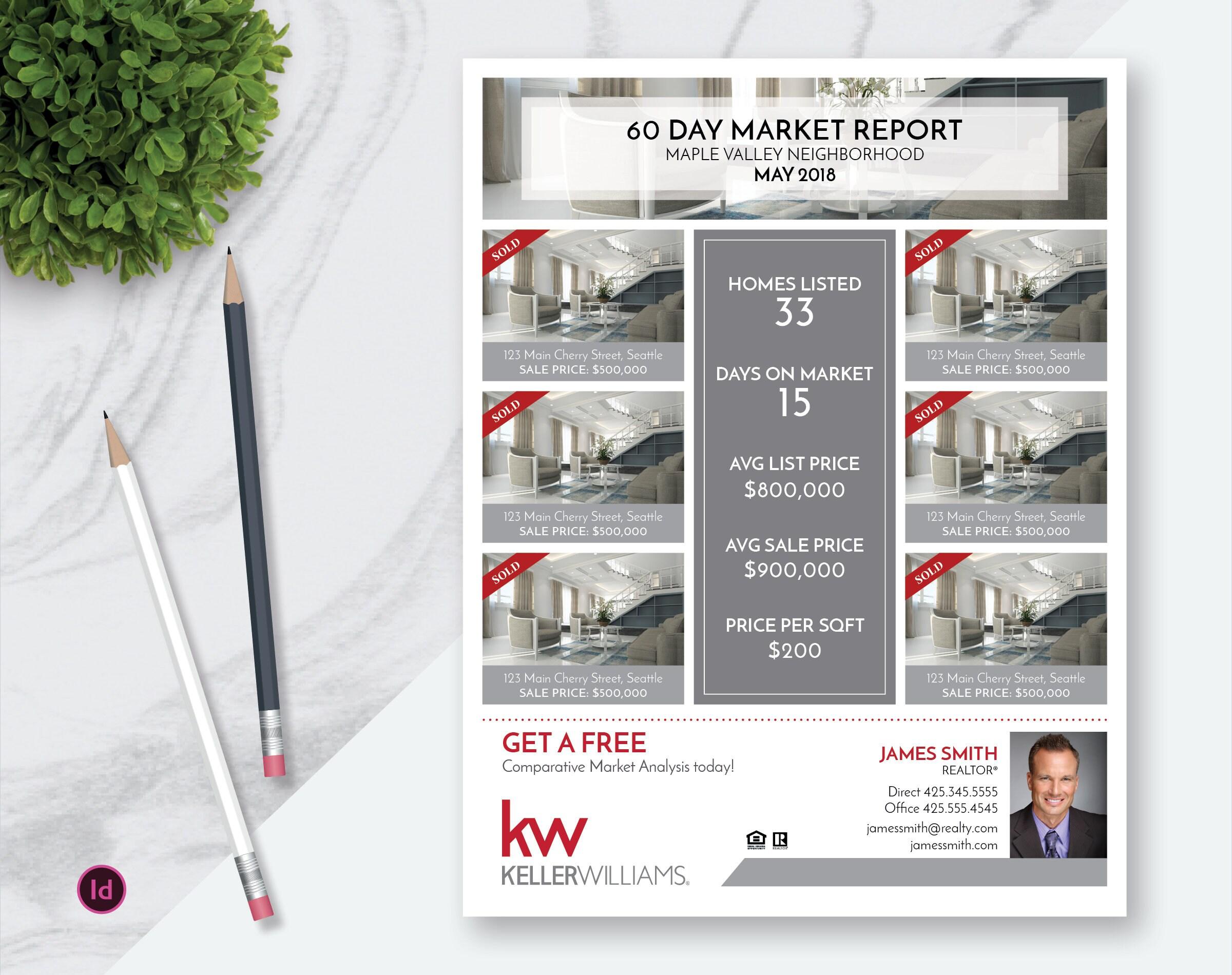 indesign real estate market update flyer template real estate