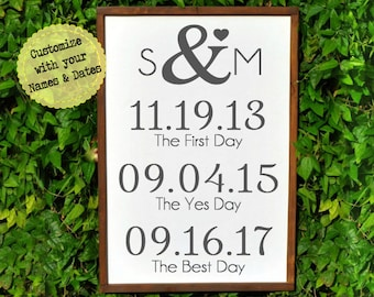 Gift for Groom from Bride Gift, Gift for Bride from Groom Gift, Wedding Day Gift for Groom, Gift for Newlyweds, Special Dates, Love Story