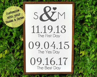 Personalized Anniversary Gift, Wooden Anniversary, Wooden Signs, Christmas Gifts for Him Anniversary Gifts for Men Personalized Gift for Her