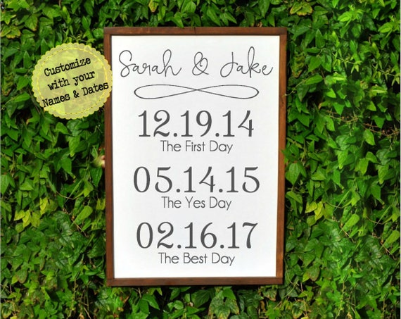 Groom To Bride Gift Ideas Bridal Shower Gift Anniversary Etsy