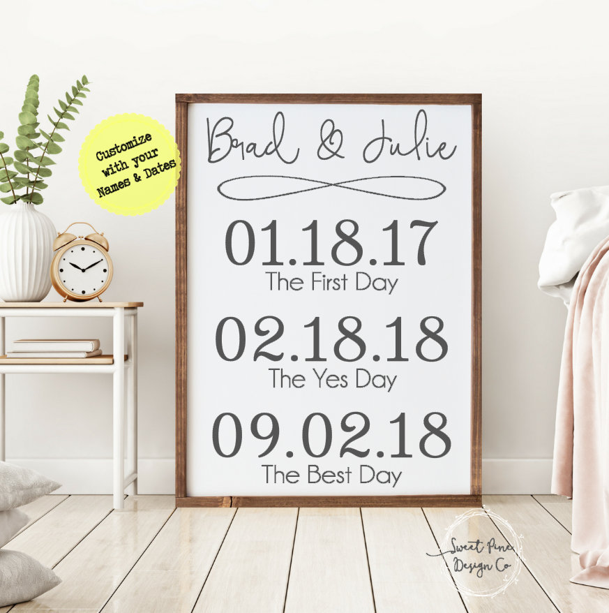 Bride To Groom Wedding Gifts: Groom To Bride Gift Ideas Bridal Shower Gift Anniversary