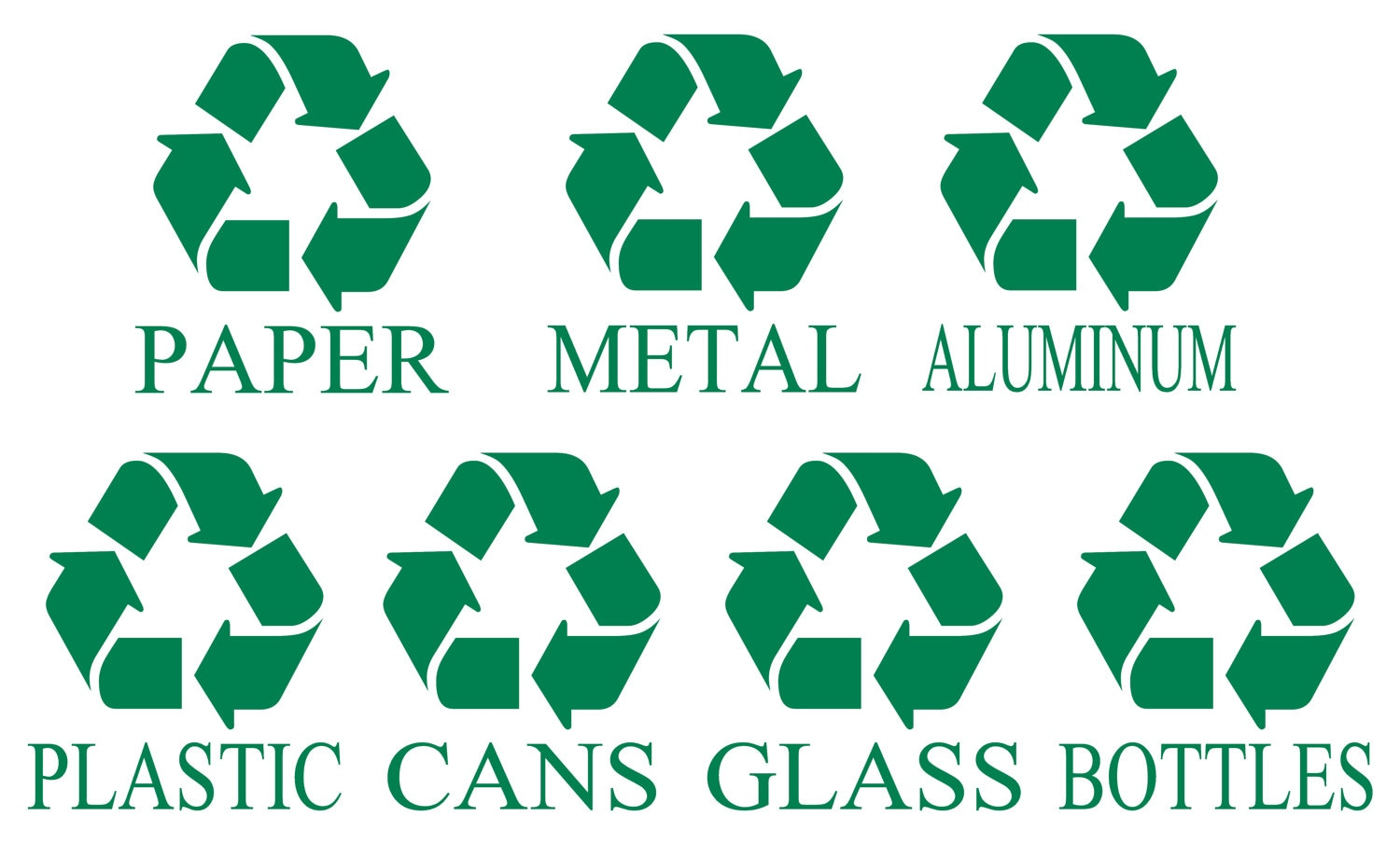 Recycle Symbol Recycle Sign Decal Recycle Sticker Trash Etsy