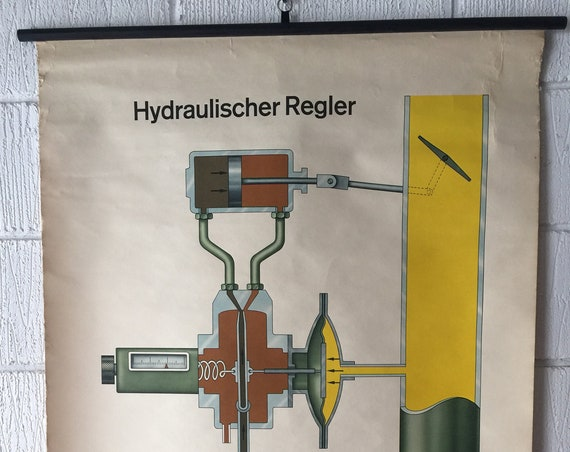 Vintage East German GDR Roll Down Poster Of A Hydraulic Regulator By Volk Und Wissen, Berlin