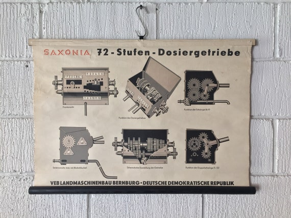 Vintage East German GDR Roll Down Poster Of Gear Stages