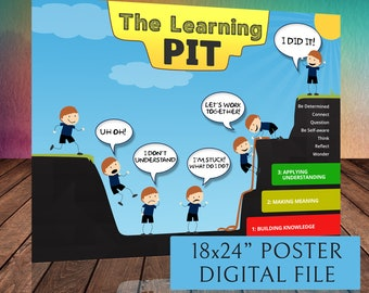 The Learning Pit - Challenges & Teamwork