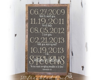 Our Love Story Sign, Family Date Sign, Important Dates, What a Difference a Day Makes, Special Dates, Custom Date Sign, Canvas Wood Framed