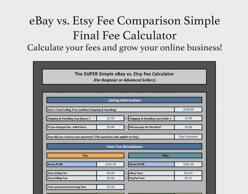 eBay vs  Etsy Fee Comparison Simple Final Fee Calculator Selling Microsoft  Excel + FREE Invoice