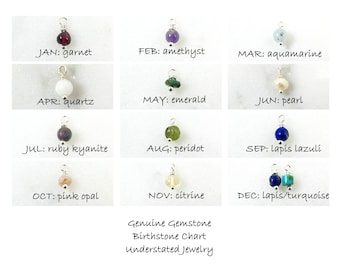 Add On Birthstone A Charm Customize DIY Jewelry With Gemstone Drop