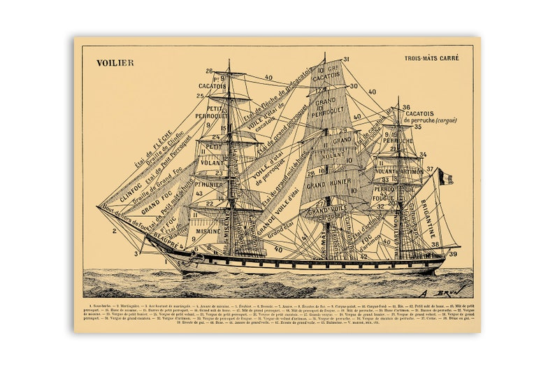 Outstanding Sailing Ship Nautical Poster Chart Of Three Masted Ship Etsy Wiring Cloud Hisonuggs Outletorg