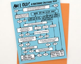 Birthday Card: Funny Decision Tree (FREE SHIPPING on all cards)