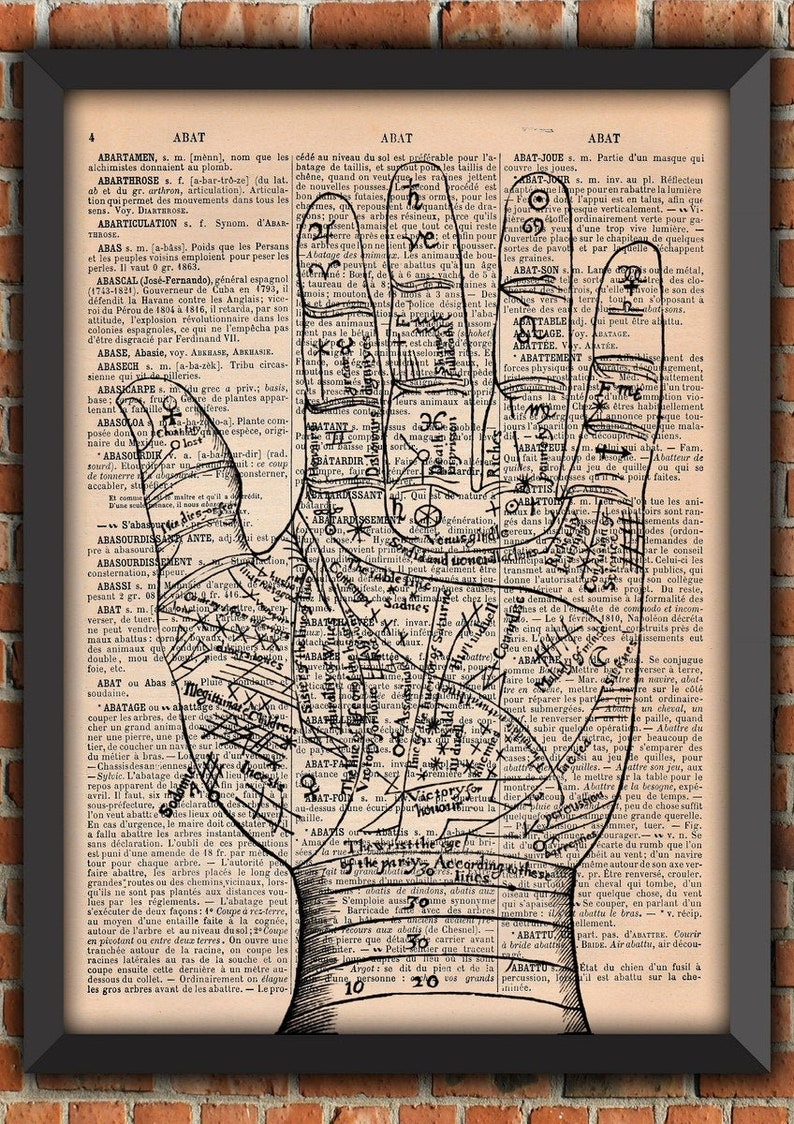 Spell HAND TELLING FUTURE Witch Victorian Magic Vintage Art Print Home  Decor Gift Poster Original Dictionary Page Print