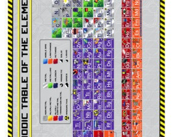 Periodic table quilt etsy periodic table urtaz Gallery