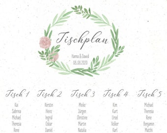 "Table plan ""Flower Love"" for the wedding"