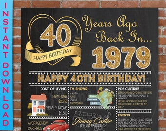 40th Birthday Chalkboard 1979 GOLD Poster Sign Adult Gift Born In Year Digital Printable File