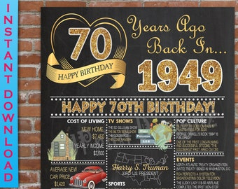 1949 Birthday Poster 70th Gift For Him Or Her Adult GOLD Glitter Sign Back In Year Digital Printable File