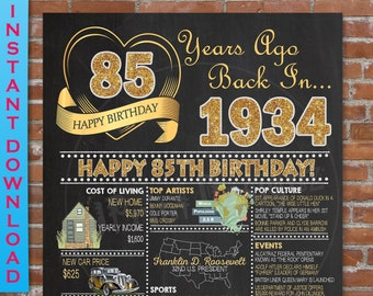 1934 Birthday Poster 85th Gift Adult GOLD Glitter Sign Back In Year Digital Printable File