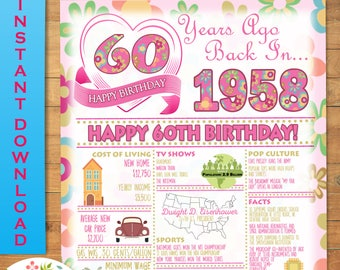 1958 Birthday Poster, 60th  Birthday Gift for her, 60th Adult Birthday Gift PINK FLOWERS Sign- Personalized Year Digital Printable File