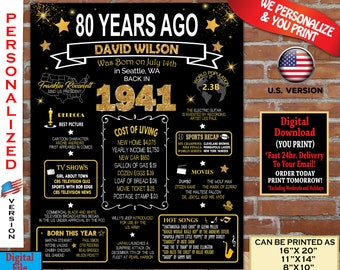 80th Birthday Poster, 1941 Birthday Party Decoration Sign, 80th Birthday Board, Gift for Man or Woman, Back in Year 1941 - Digital File