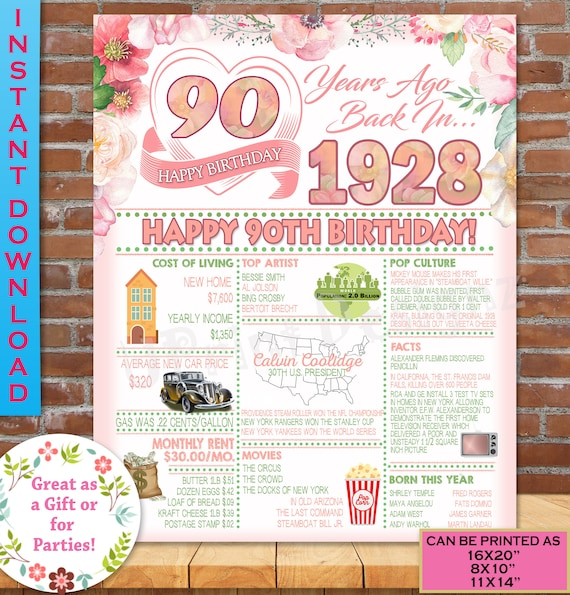 1928 Birthday Poster 90th Gift For Her Adult