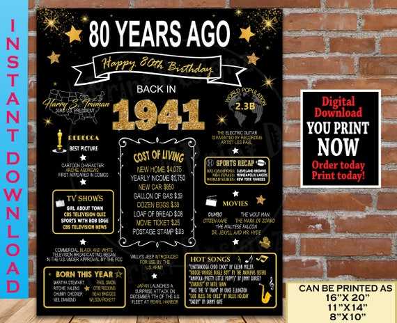 Personalized Gift 80th Birthday Poster Born in 1941 80th Birthday Decorations 40s Gifts for Dad,
