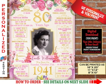 80th Birthday Poster, 1941 Birthday Party Decoration Sign, 80th Birthday Board, Gift for Woman- Back in Year 1941 Personalized Digital File