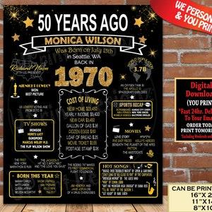 21st Birthday Chalkboard Sign Poster  Vintage Whiskey Themed Birthday 1998  Personalized Birthday Poster Sign Printable  Gift for Men
