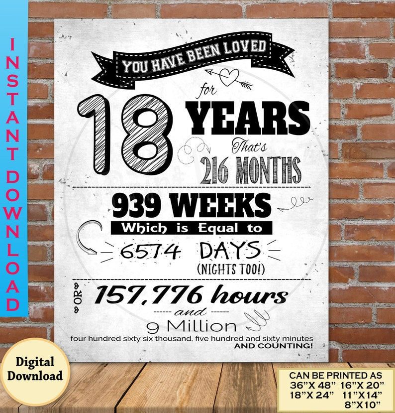 89106683d88a0 18th Birthday You Have Been Loved PRINTABLE Poster | 18th Birthday Party  Decoration Sign | 2001 Birthday Gift | 18th Birthday Ideas