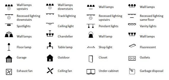 Licht Schalter Symbole Lichtschalter Etiketten Lichtschalter Aufkleber Lichtschalter Aufkleber Housewarminggeschenk Praktisches Geschenk