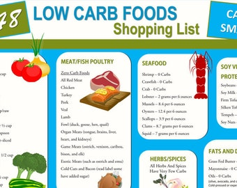 148 Low Carb Foods Shopping List - Diet and Nutrition Ebook Cheat Sheet and Bonus Infographic
