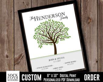 Custom Name Sign, Family Name Sign, Printable Print, Tree of Life, Family Name Print, home decor printable, pdf Digital Download, Sku-CHO105