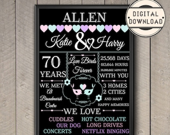 70 Year Anniversary Gift DOWNLOAD / Wedding Anniversary /70 Year Art Print / Love and Wedding Gift Print / Couples Gift / Custom