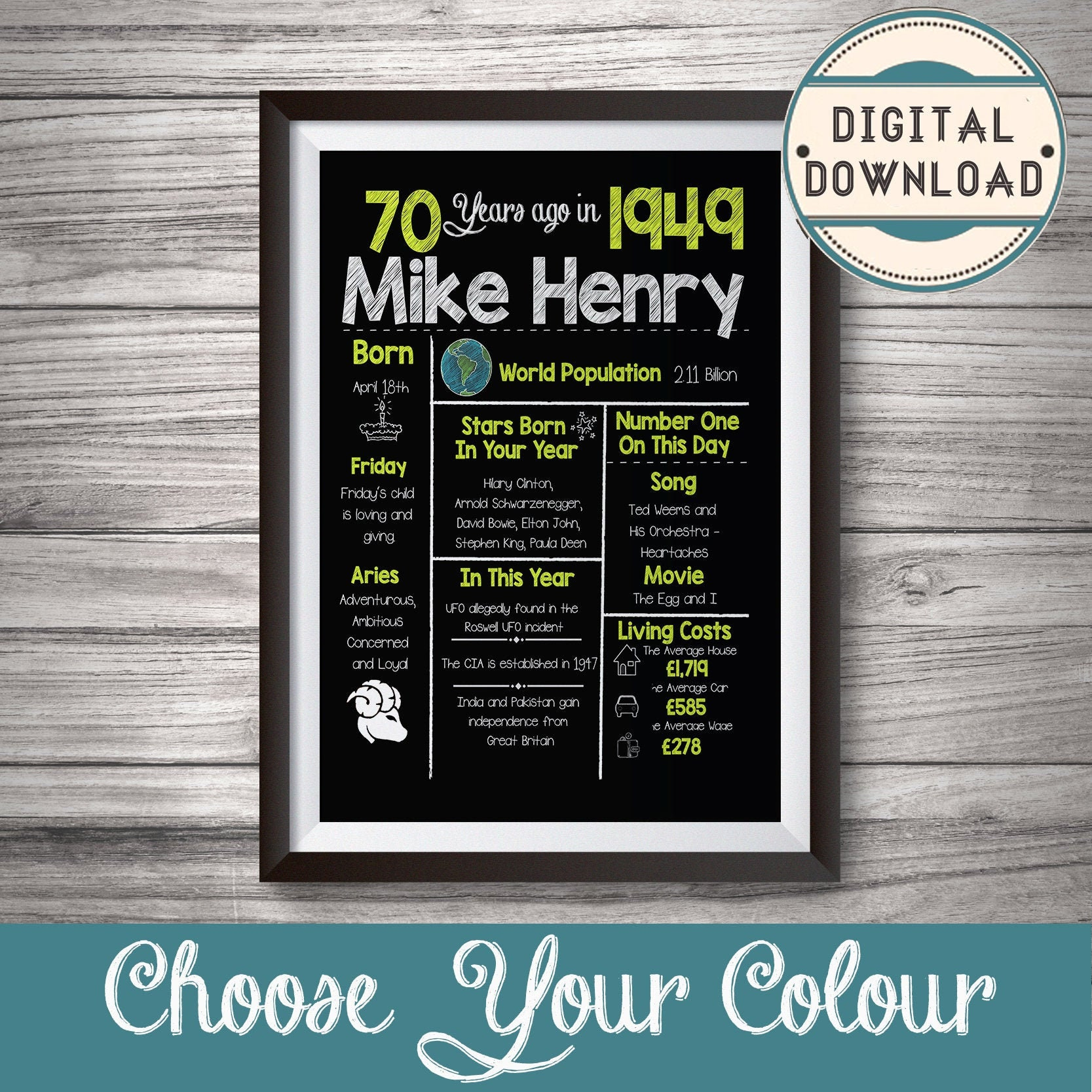 70th Happy Birthday Gift  DOWNLOAD / 1949