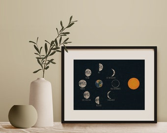 Moon Art Print, Moon Phases, Living by the moon, Lunar cycles, Positive, Divine, Spiritual Poster, Feminine energy, Retro,Boho, Bohemian Art