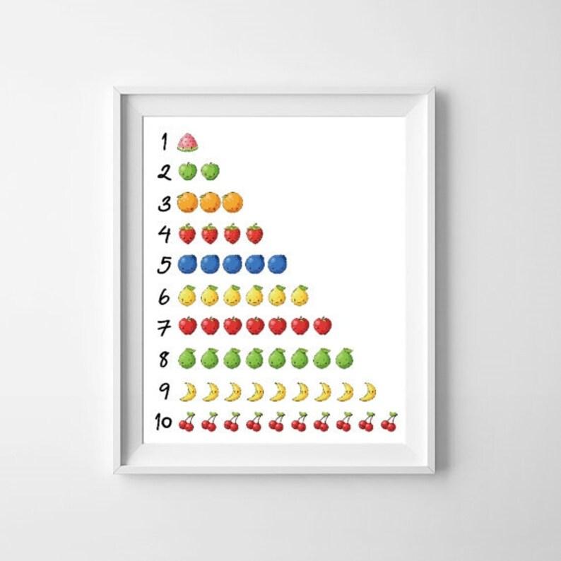 1 To 10 Numbers Preschool Activities Teacher Happy Fruits Etsy